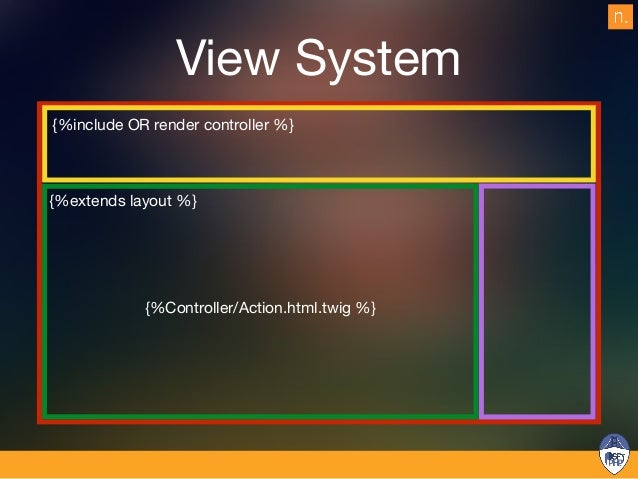 View System View full {%extends layout %}