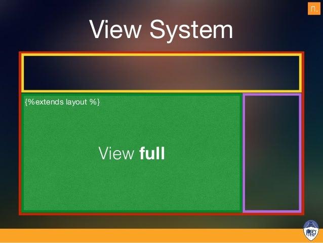 View System View full {{ title }} {{ description }} View line View line View line