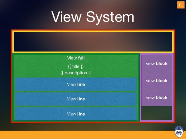 View System {{ title }} {{ description }} View line View line View line view block view block view block View full Content...