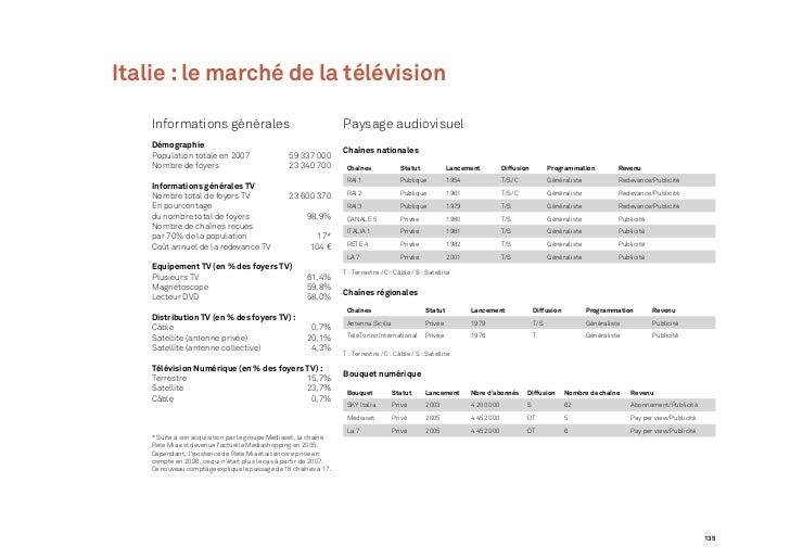 Italie : le marché de la télévision    Informations générales                                         Paysage audiovisuel ...