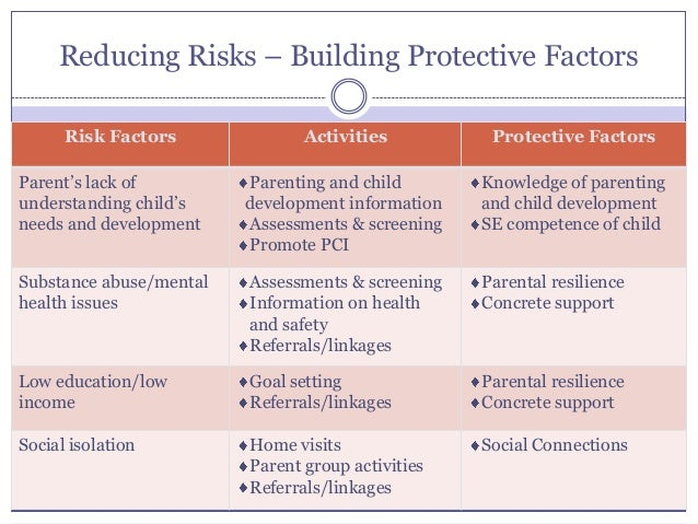 child abuse social problem definition and analysis Risk and protective factors for child abuse and neglect child aggression, behavior problems, attention deicits parental/family risk factors personality factors analysis child and youth services review, 21(9-10), 755-780.
