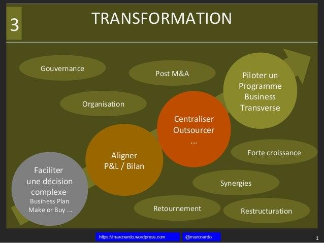 @marcnardohttps://marcnardo.wordpress.com TRANSFORMATION 1 3 Centraliser Outsourcer ... Aligner P&L / BilanFaciliter une d...