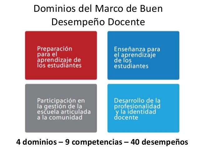 Marco buen desempe o docente for Docentes en el exterior 2016