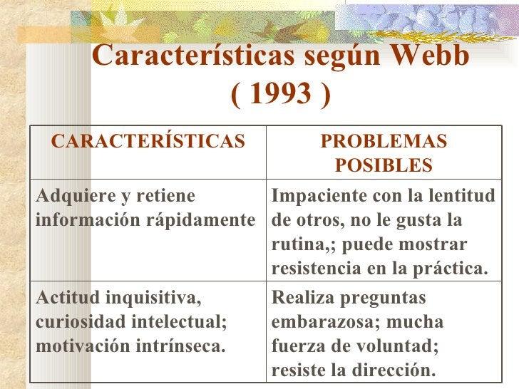 Características según Webb ( 1993 ) CARACTERÍSTICAS PROBLEMAS POSIBLES Adquiere y retiene información rápidamente Impacien...