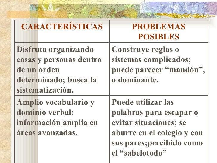 CARACTERÍSTICAS PROBLEMAS POSIBLES Disfruta organizando cosas y personas dentro de un orden determinado; busca la sistemat...