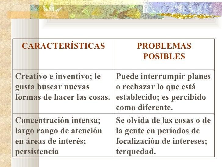 CARACTERÍSTICAS PROBLEMAS POSIBLES Creativo e inventivo; le gusta buscar nuevas formas de hacer las cosas. Puede interrump...