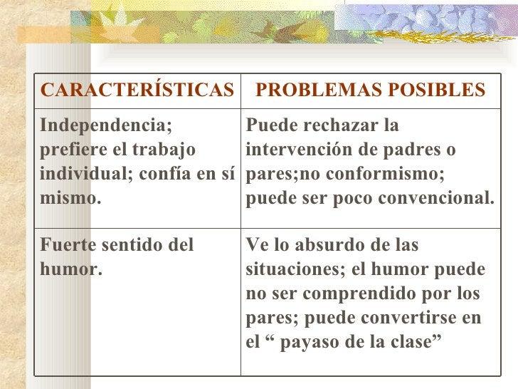 CARACTERÍSTICAS PROBLEMAS POSIBLES Independencia; prefiere el trabajo individual; confía en sí mismo. Puede rechazar la in...