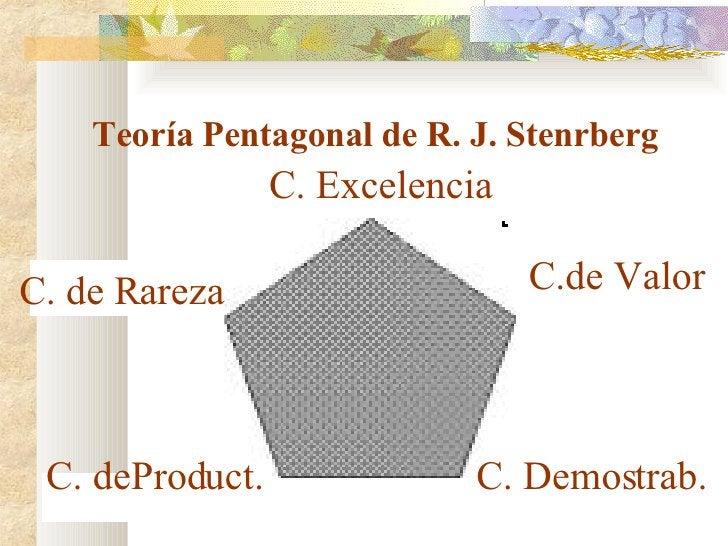 Teoría Pentagonal de R. J. Stenrberg C. de Rareza C.de Valor C. deProduct. C. Demostrab. C. Excelencia