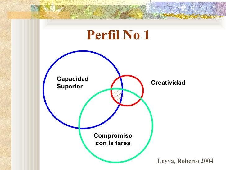 Perfil No 1 Compromiso con la tarea Creatividad Capacidad Superior Leyva, Roberto 2004