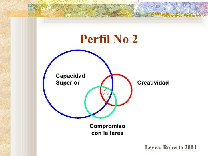 Perfil No 2 Compromiso con la tarea Creatividad Capacidad Superior Leyva, Roberto 2004