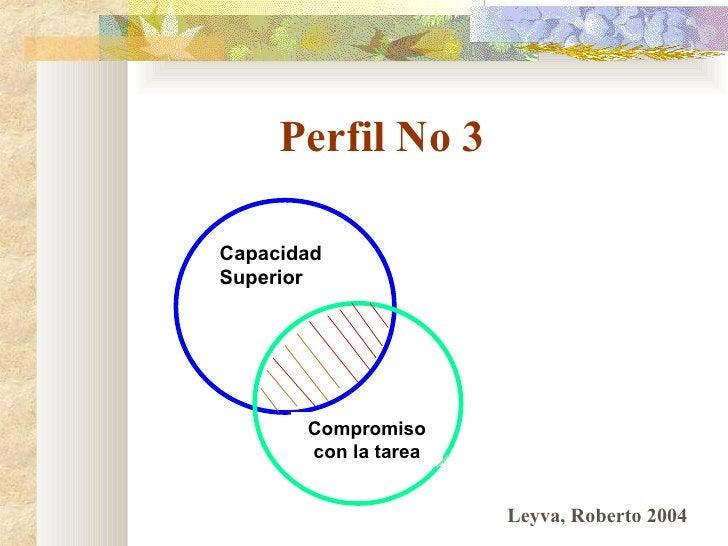 Perfil No 3 Compromiso con la tarea Capacidad Superior Leyva, Roberto 2004