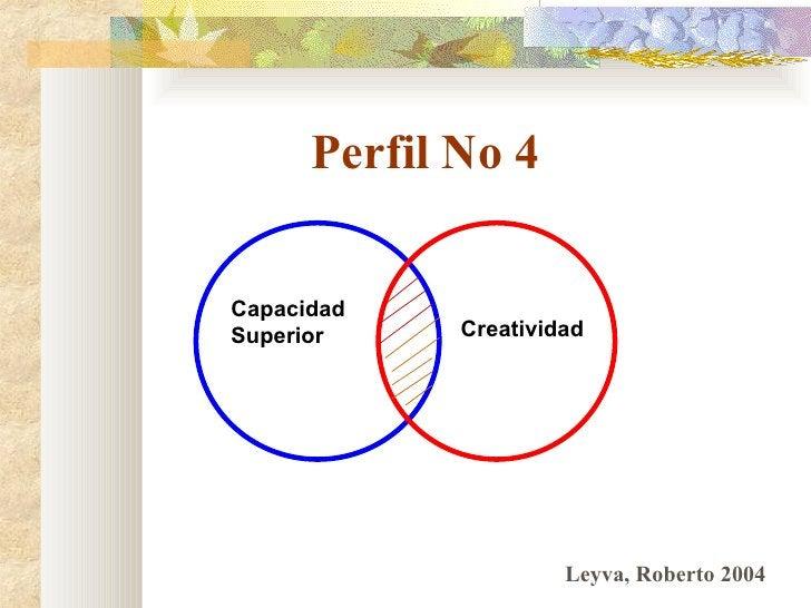 Perfil No 4 Creatividad Capacidad Superior Leyva, Roberto 2004