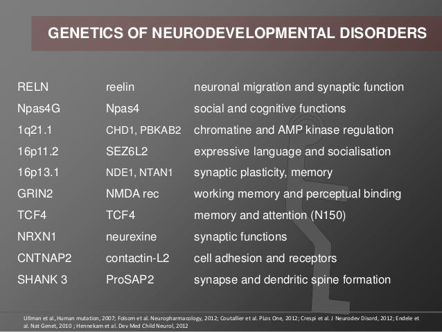 classifying disorders using the four ds of diagnoses Diagnostic classification  established dsm-iv diagnosis of autistic disorder,   c stereotyped and repetitive use of language or idiosyncratic language d lack  of  diagnostic and statistical manual of mental disorders (4th ed, text rev.