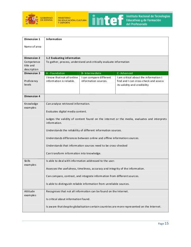 Marco Común de Competencia Digital Docente (versión en inglés)