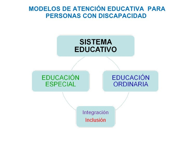 Marco conceptual y legal de la educación inclusiva