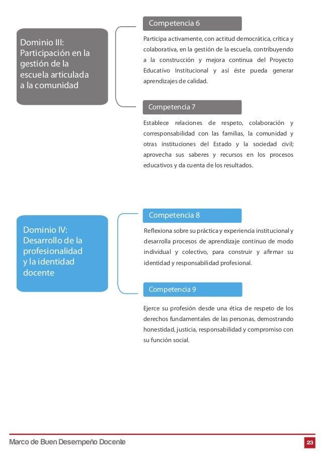 Dominio IV: Desarrollo de la profesionalidad y la identidad docente Competencia 8 Reflexiona sobre su práctica y experienc...