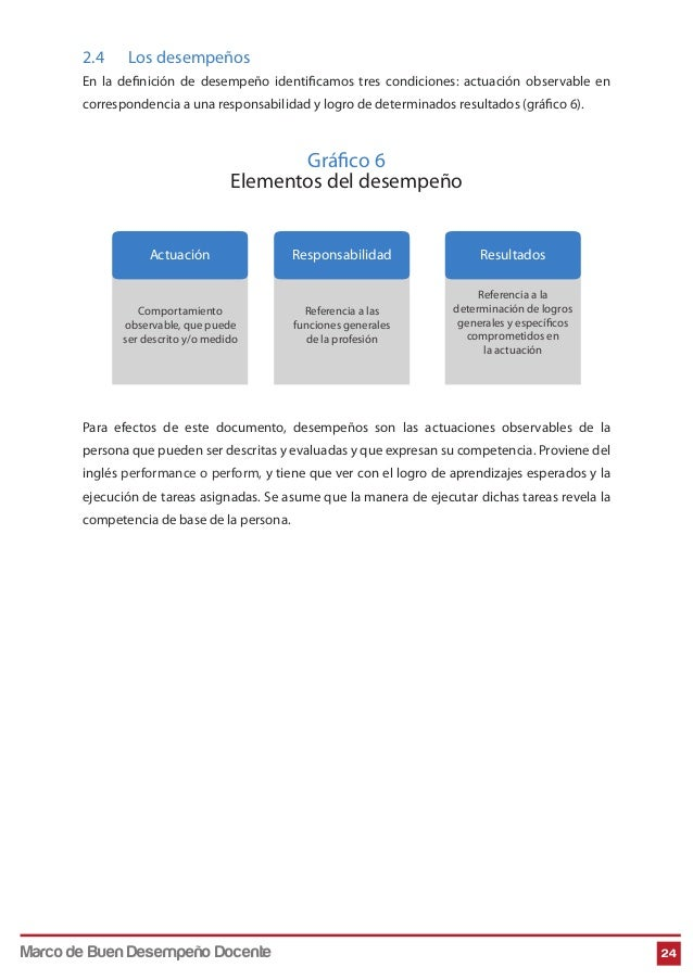 2.4 Los desempeños En la definición de desempeño identificamos tres condiciones: actuación observable en correspondencia a...