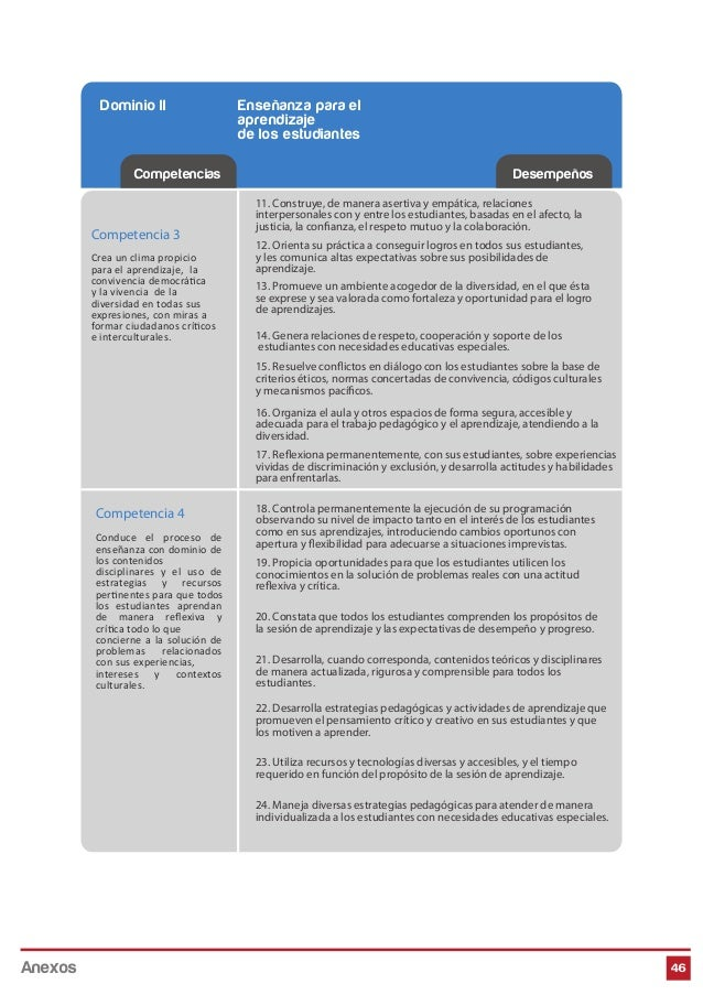 46 Competencias Desempeños Dominio II Enseñanza para el aprendizaje de los estudiantes Competencia 3 Crea un clima propici...