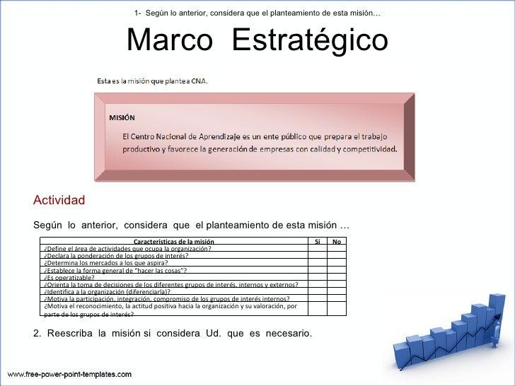 marco estrat gico rh pt slideshare net marco estrategico ejemplo marco estrategico ejemplo