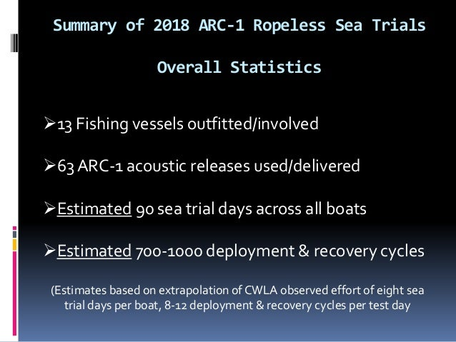 An Endless Summer of Ropeless Fishing Slide 3