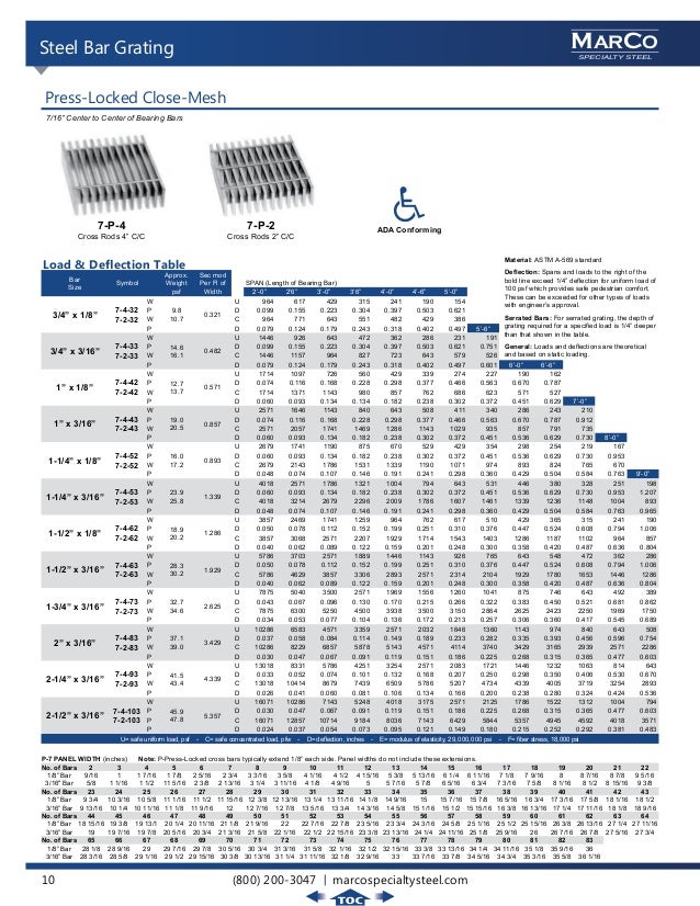 Marco Specialty Steel Master Grating Catalog V1