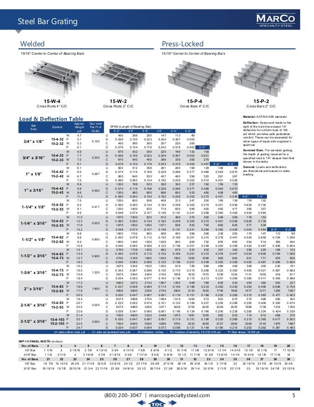 Marco Specialty Steel Master Grating Catalog V1