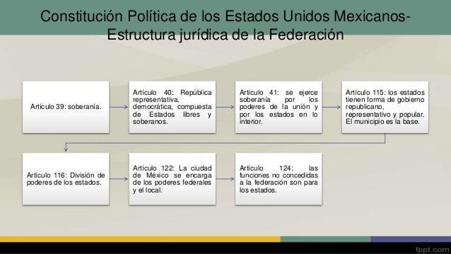 Marco Jurídico Del Municipio