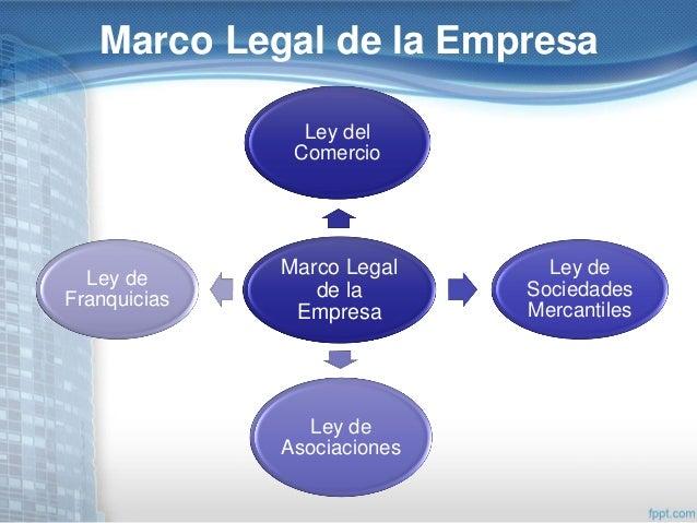 Marco Legal 1