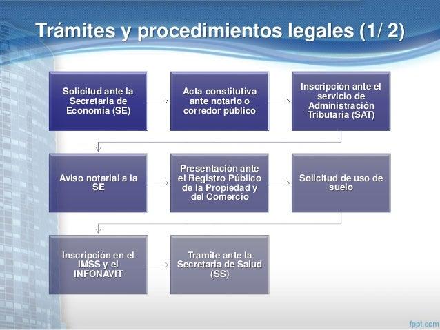 Marco legal 1 - Registro propiedad cuellar ...