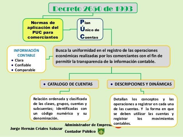 Normas Legales Y Vigentes Contables 2015