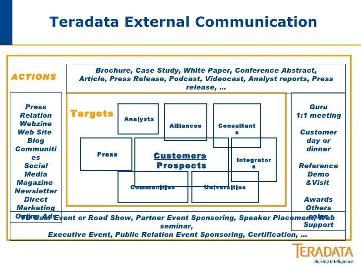 Teradata External Communication Customers   Prospects Analysts Alliances Consultants Integrators Universities Communities ...