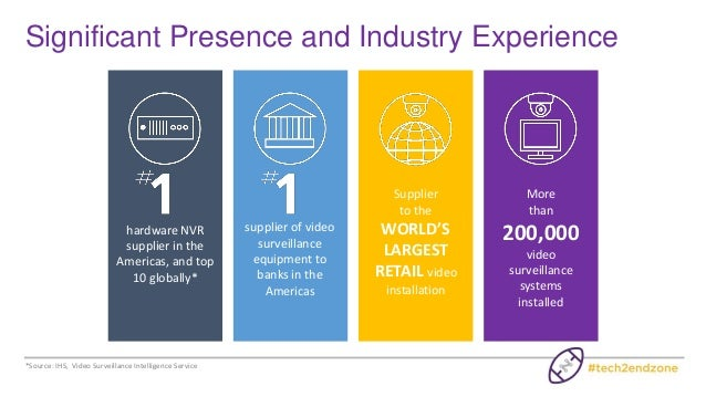 Security is Just the Start with Intelligent Video - March Networks Slide 3