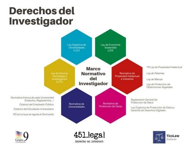 Marco normativo del investigador Slide 3
