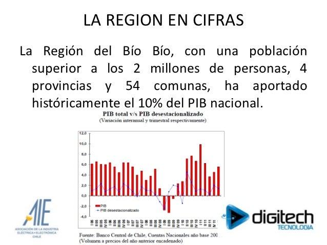 LA REGION EN CIFRASLa Región del Bío Bío, con una población  superior a los 2 millones de personas, 4  provincias y 54 com...