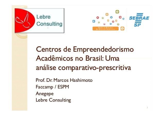 Centros de EmpreendedorismoAcadêmicos no Brasil: Umaanálise comparativo-prescritiva        comparativo-Prof. Dr. Marcos Ha...