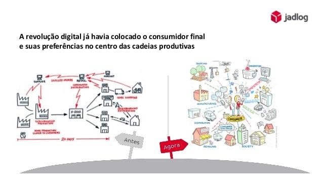 [Grocery & Drinks| Congresso do E-Commerce] Soluções PUDO para momentos de pico. Slide 2
