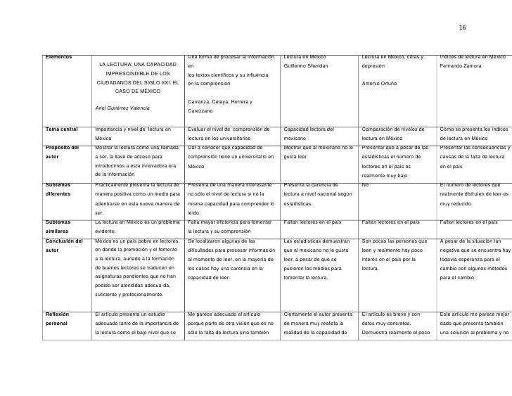 16Elementos                                               Una forma de procesar la información     Lectura en México      ...