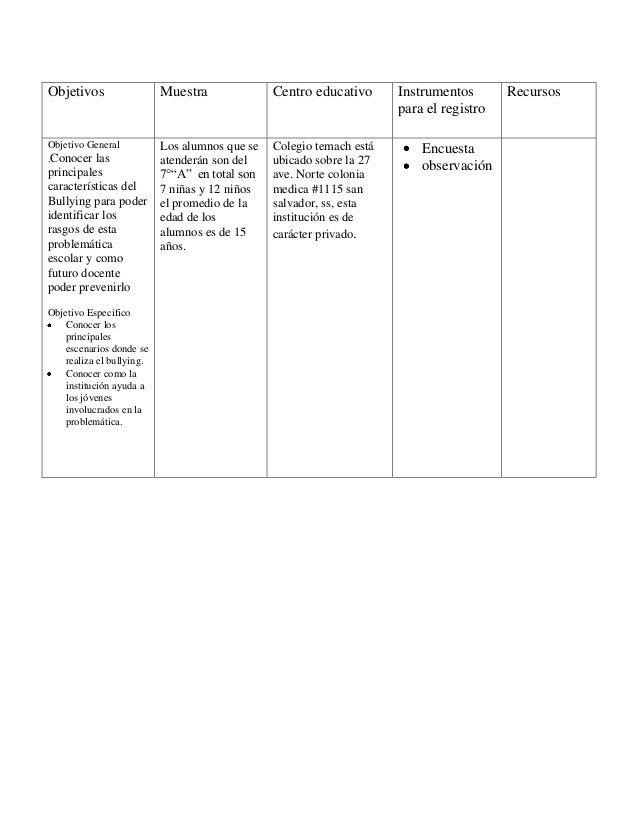 Objetivos Muestra Centro educativo Instrumentos para el registro Recursos Objetivo General .Conocer las principales caract...
