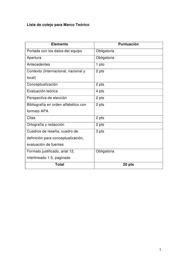 Lista de cotejo para Marco Teórico               Elemento                              PuntuaciónPortada con los datos del...