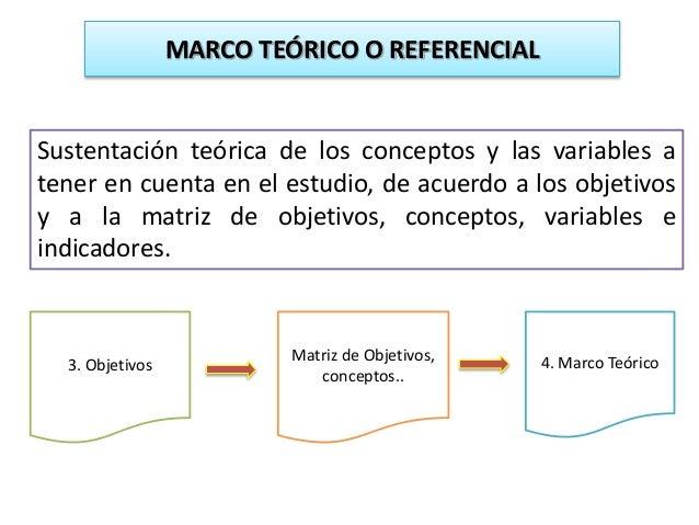 Teologia Contextual Metodologia: Marco Teórico O Referencial Y Metodología