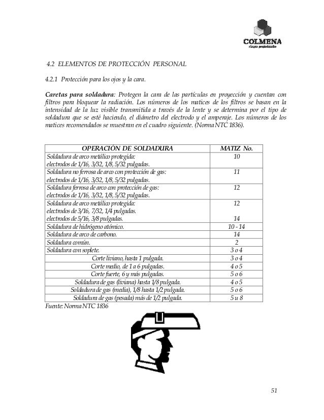Excelente De Soldadura Al Marco Adorno - Ideas de Arte Enmarcado ...