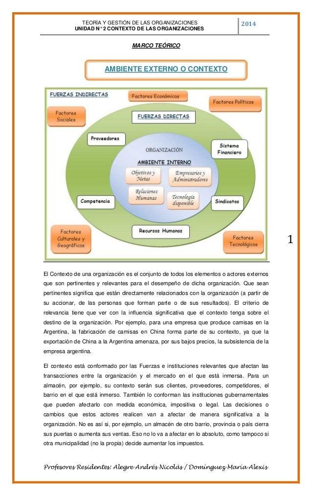 Marco Teorico Unidad 2 Ambiente Interno Y Externo De Las