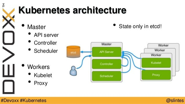Managing Docker Containers In A Cluster Introducing Kubernetes