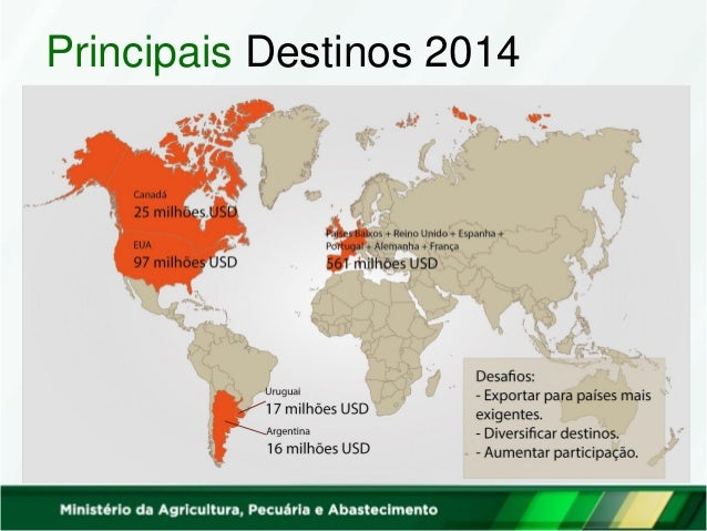 Principais Destinos 2014