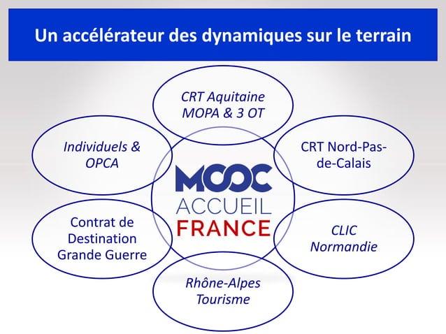 Le MOOC Accueil France en 2017 Allemagne / Belgique Pays-Bas / Royaume-Uni Espagne / Italie Et la possibilité d'y adjoindr...