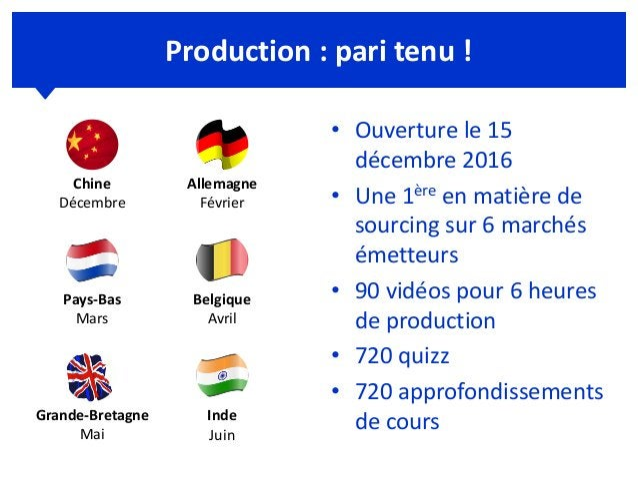 Production : pari tenu ! • Ouverture le 15 décembre 2016 • Une 1ère en matière de sourcing sur 6 marchés émetteurs • 90 vi...