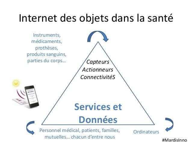#MardisInno Internet des objets dans la santé Personnel médical, patients, familles, mutuelles… chacun d'entre nous Ordina...