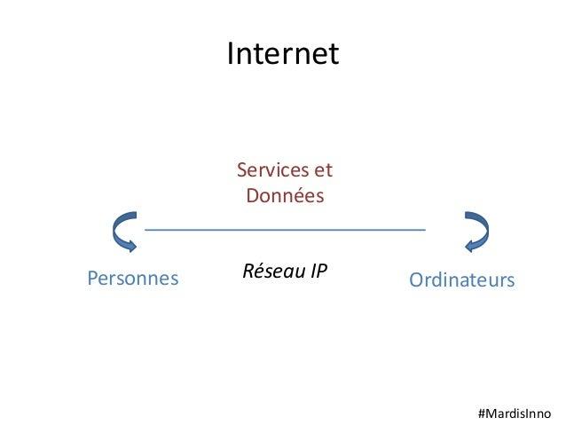 #MardisInno Internet Personnes OrdinateursRéseau IP Services et Données