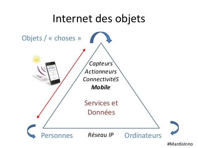 #MardisInno Internet des objets Personnes Ordinateurs Objets / « choses » Réseau IP Capteurs Actionneurs ConnectivitéS Mob...