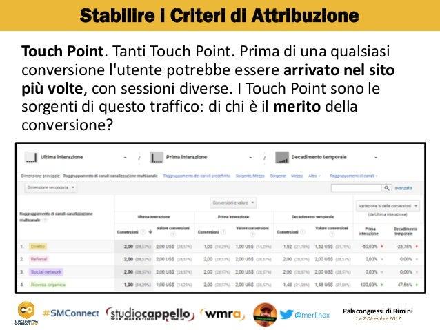 Palacongressi di Rimini 1 e 2 Dicembre 2017@merlinox Stabilire i Criteri di Attribuzione Touch Point. Tanti Touch Point. P...